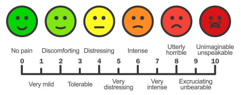 5-Pain-points