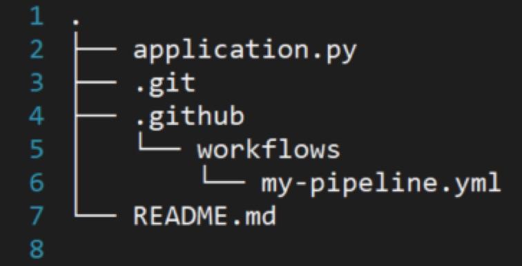 Workflow file