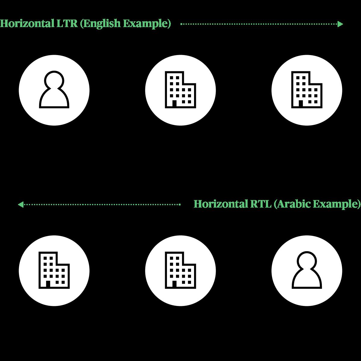 Vertical BOVS Diagram
