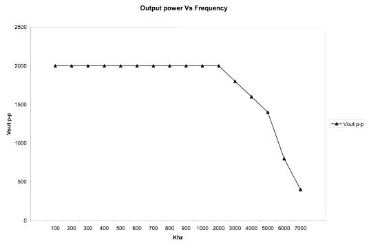 20kw高功率脉冲发生器