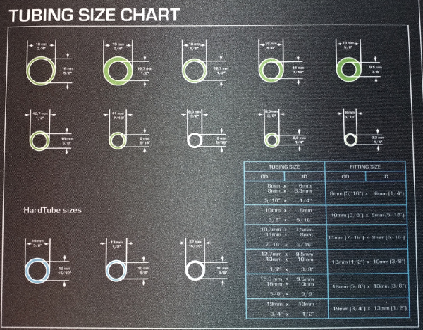 Tubing Size Chart