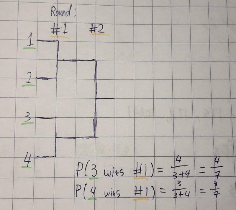 [1, 2, 3, 4] sample arrangement