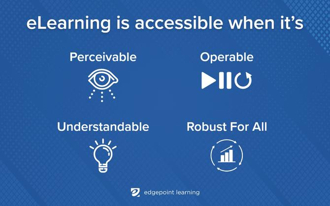 eLearning is accessible when it's perceivable, operable, understandable, and robust for all