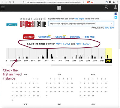 Screenshot of the Wayback Machine calender displays the time span and the distribution of the archived page over time.