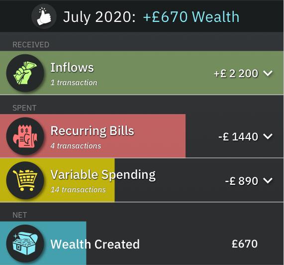 History screen of Cash Coach app.
