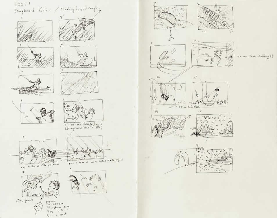 Rough storyboard thumbnails - Kites