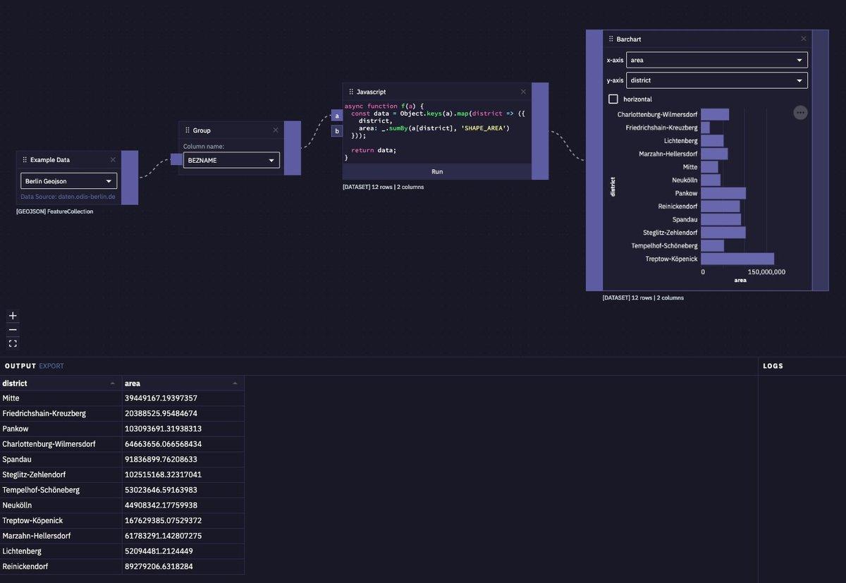 datablocks javascript