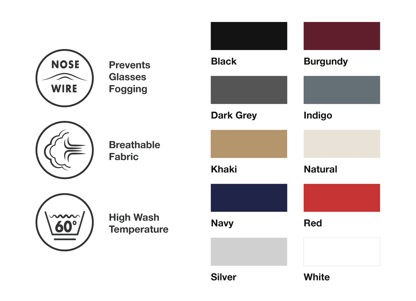 infographic with the features and available colours for the face masks