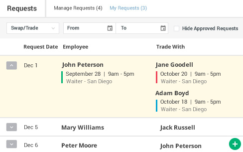 Shift trade requests