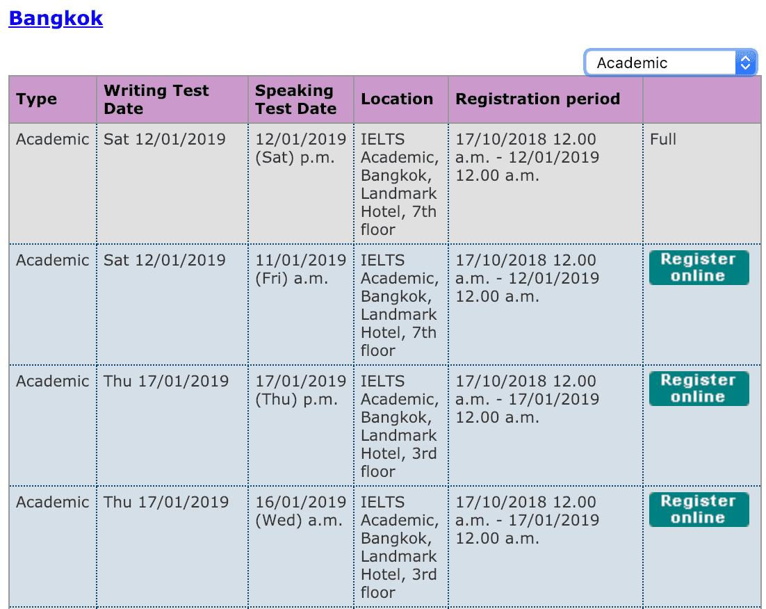 IELTS Exam Schedule