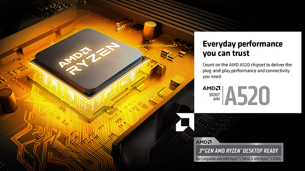 AMD A520: Lets Ryzen Overclocking On Extremely Low Price