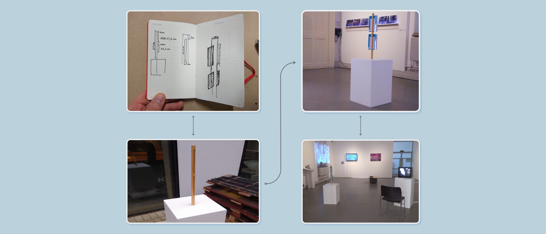 Collage of the book's installation display from concept to creation and exhibition