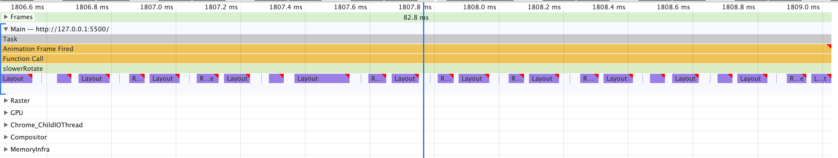 forced synchronous layouts