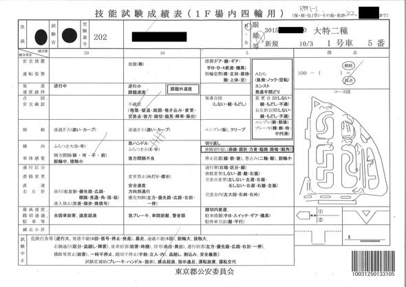 技能試験成績表 1F場内四輪用 2018/10/03 東京都公安委員会