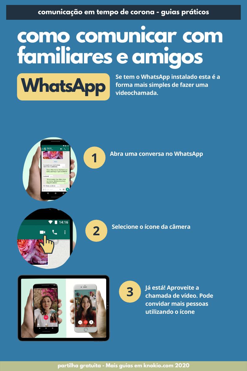 Corona - Comunicação - WhatsApp