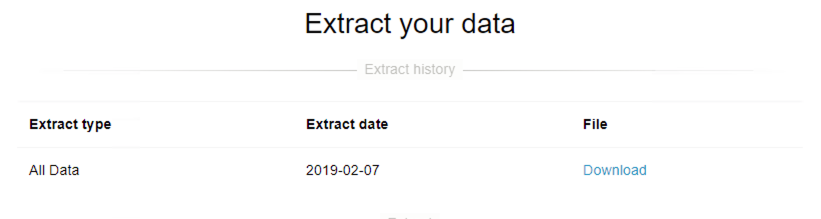gdpr-extract-data