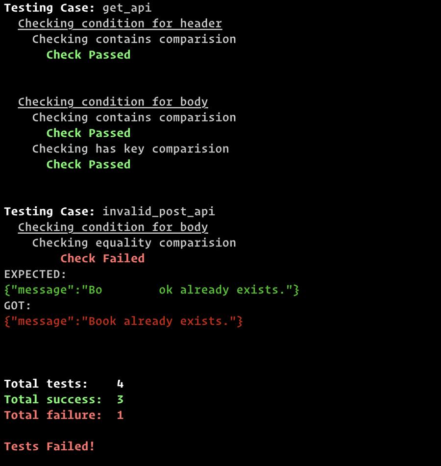 Test failing