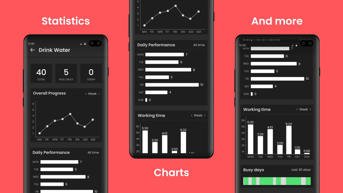 Office Assistant Statistics Screenshots