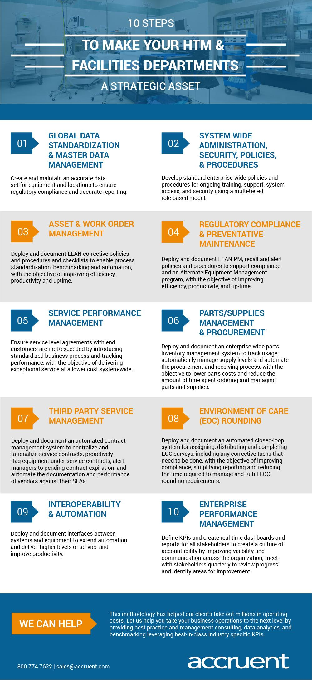 Accruent - Resources - Infographics - 10 Steps to Make Your HTM & Facilities Departments a Strategic Asset - Hero