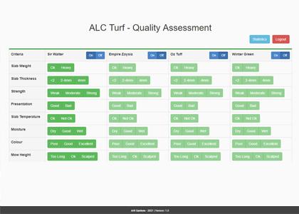 ALC QA Website Screenshot