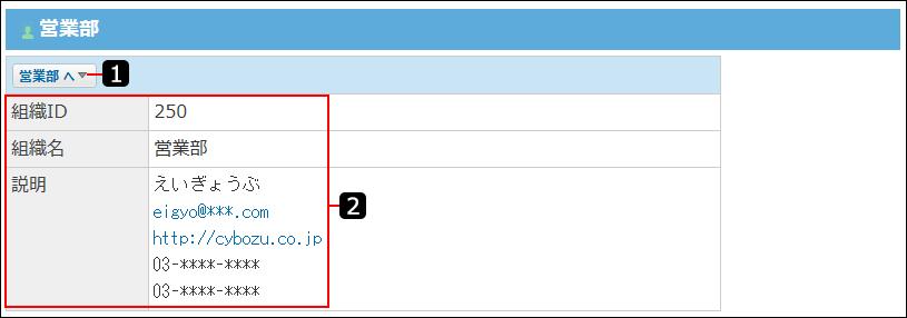 組織情報の詳細画面を説明する番号付き画像