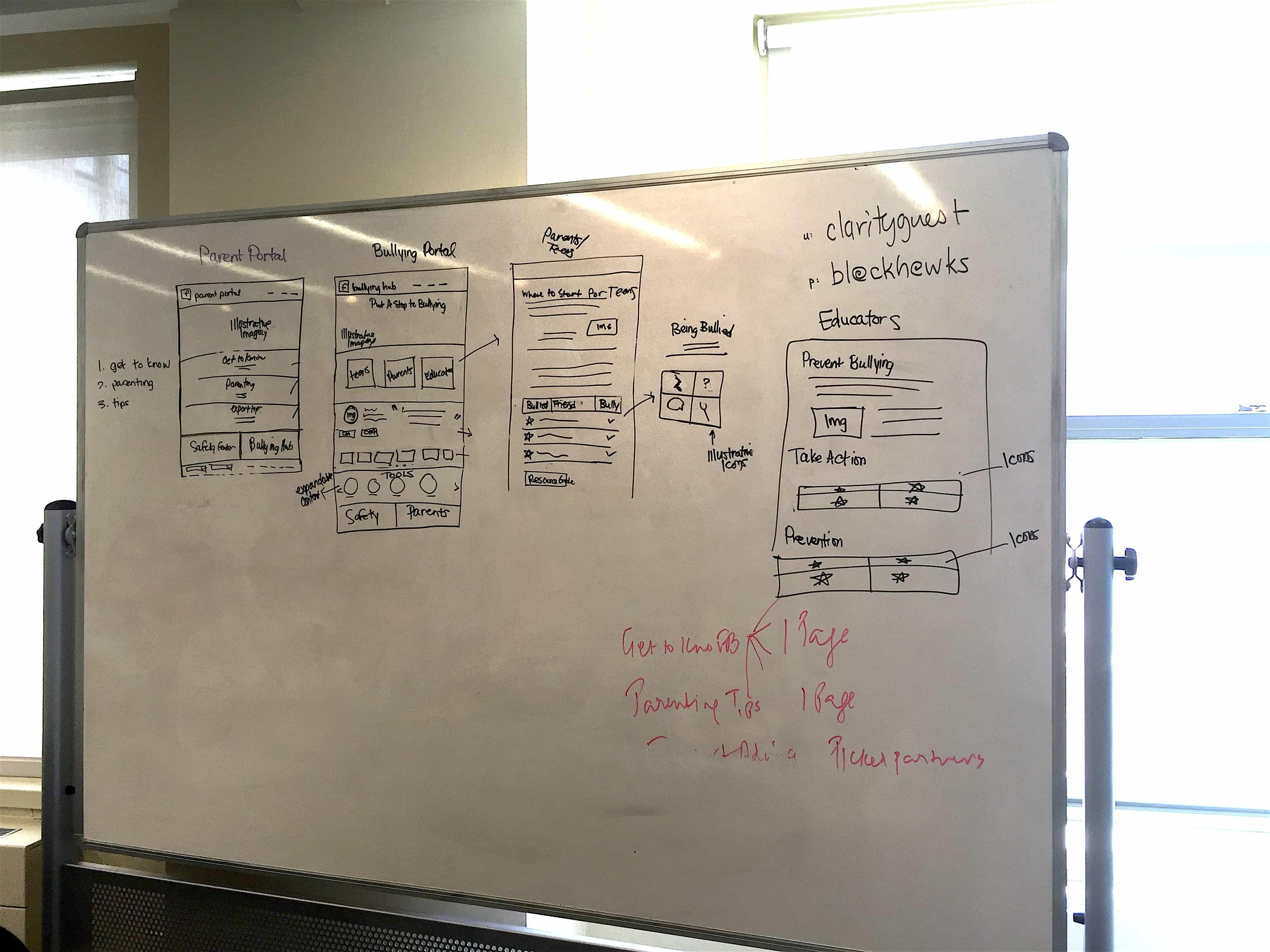// Whiteboarding user flow (2 of 2)