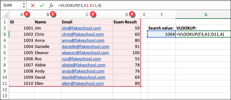 An Excel spreadsheet containing a student class list, with data on student ID numbers, names, email addresses, and their most recent exam results. The VLOOKUP formula has been typed into the formula bar with a specific cell reference and a cell range. Columns A, B, C, and D have been annotated with numbers 1, 2, 3, and 4 respectively.