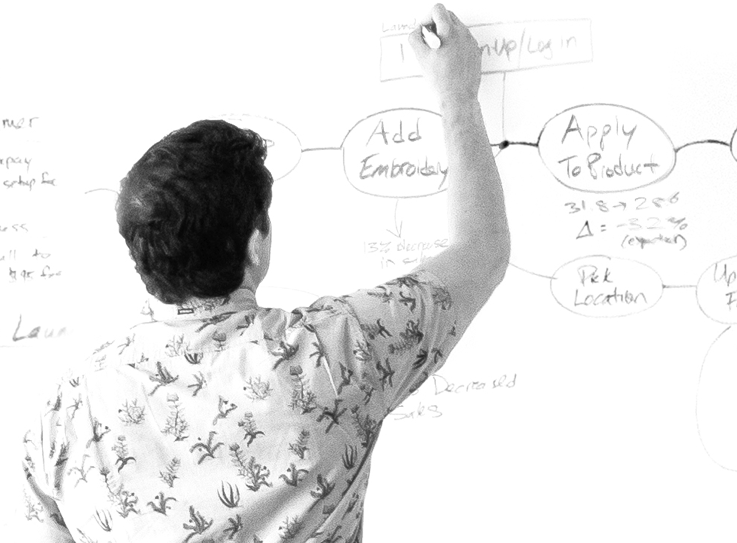 Whiteboarding a strategy