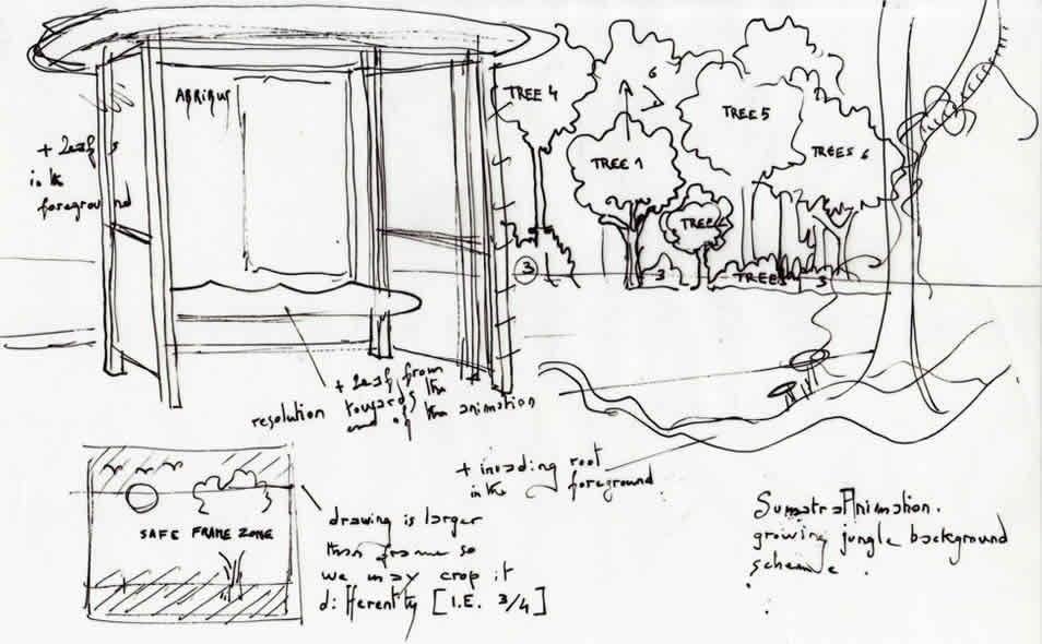 Storyboard schema - Ello - Sumatra project 00