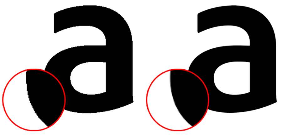 What does Anti Aliasing do?