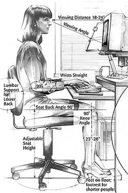 Infographic image of woman sitting ergonomically