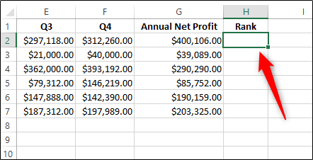 An Excel worksheet with four columns of data: Cost for Q3 , Q4, annual profit, and rank