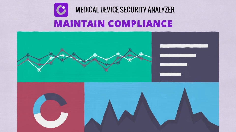 Accruent - Resources - Videos - Connectiv for Medical Device Security Simplified - Hero