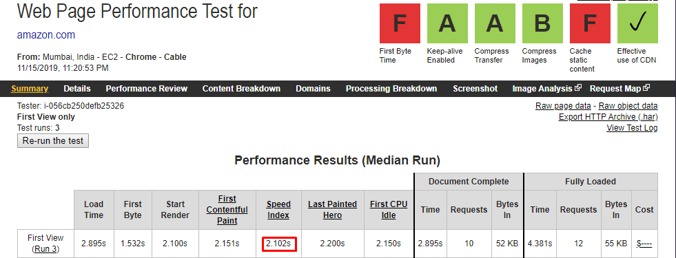 7 amazon website speed test india