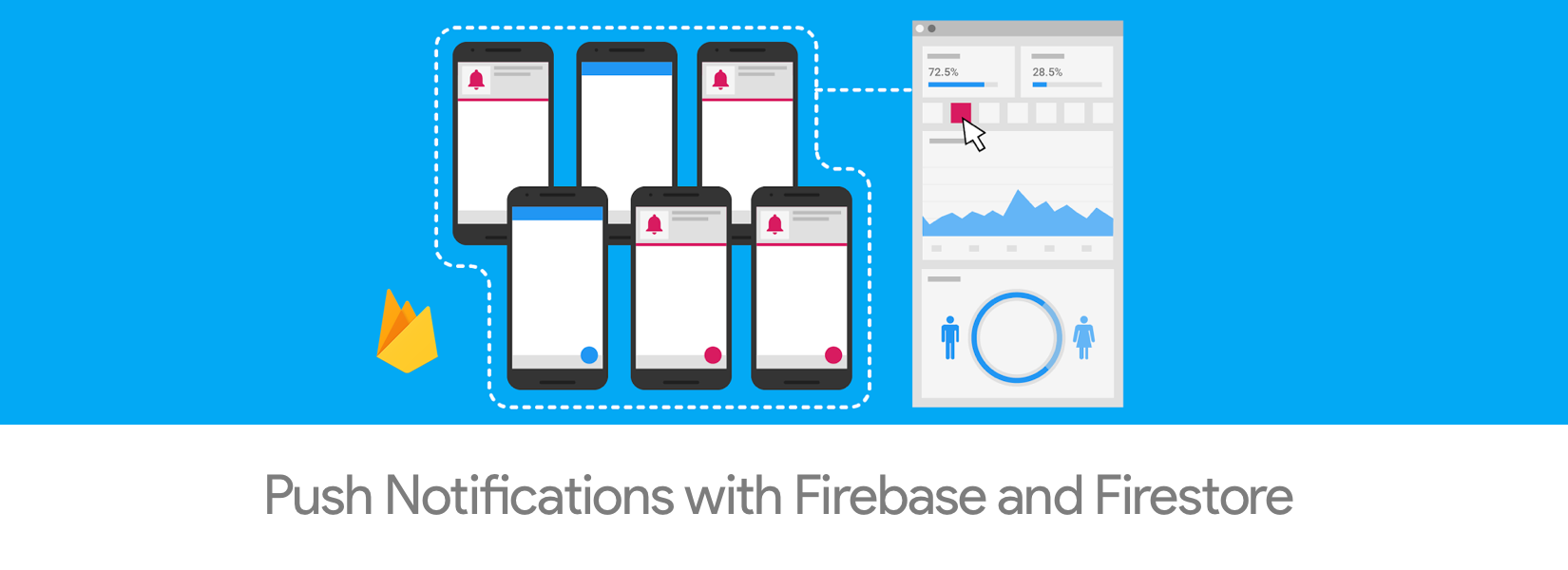 Sending push notification with Firebase, Firestore & Cloud Functions