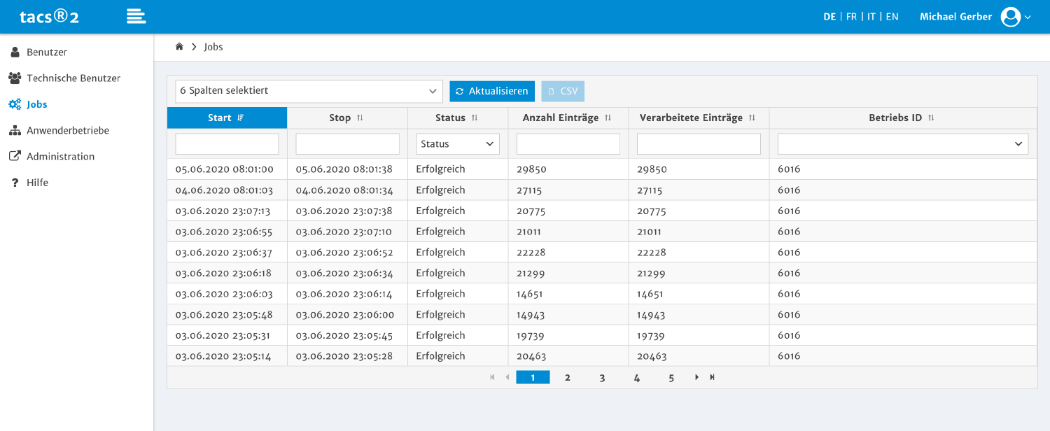 Screenshot of the tacs® Dashboard showing a table with executed jobs.