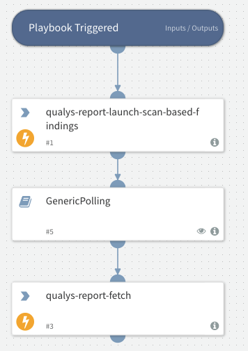 Launch And Fetch Scan Based Findings Report - Qualys