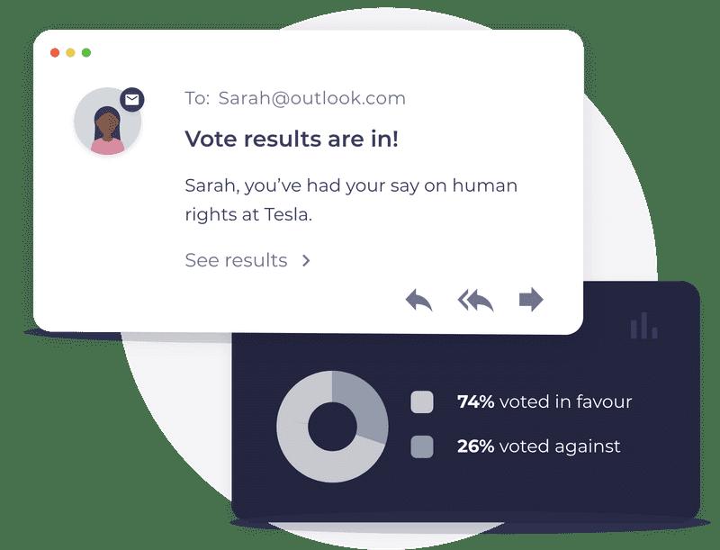 vote communication