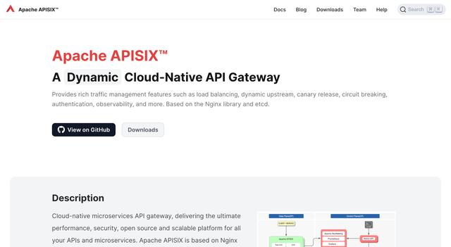 Apache APISIX