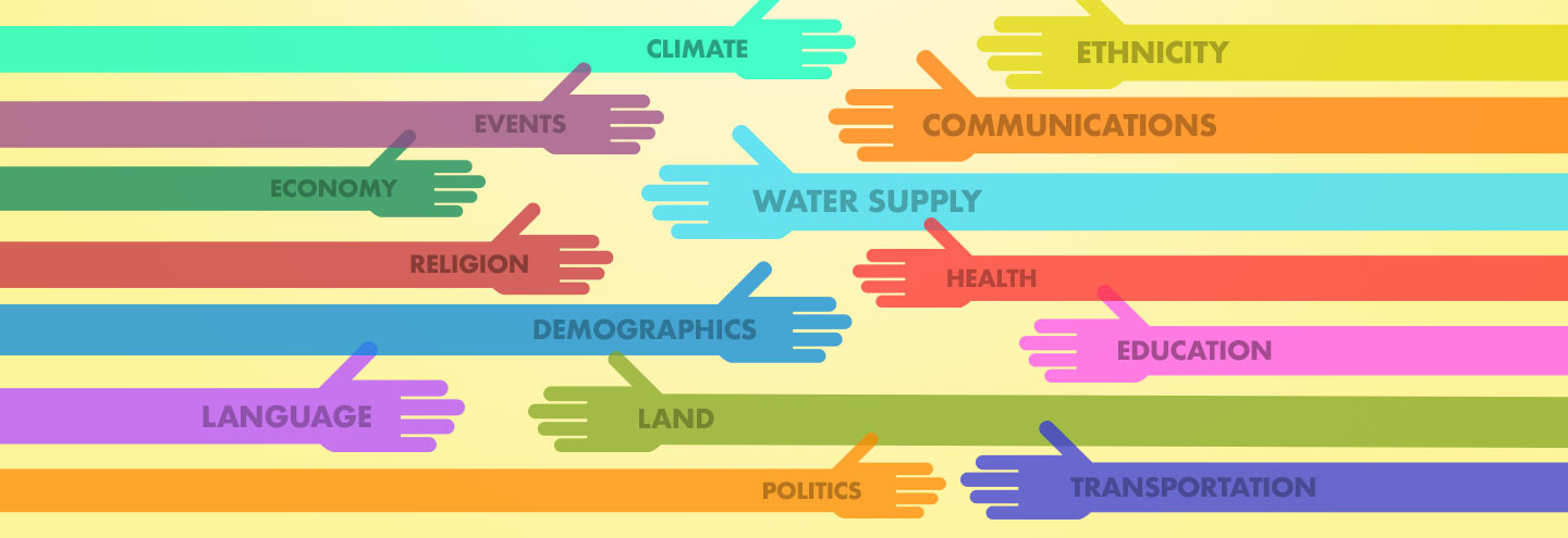 What are the Themes of Human Geography?