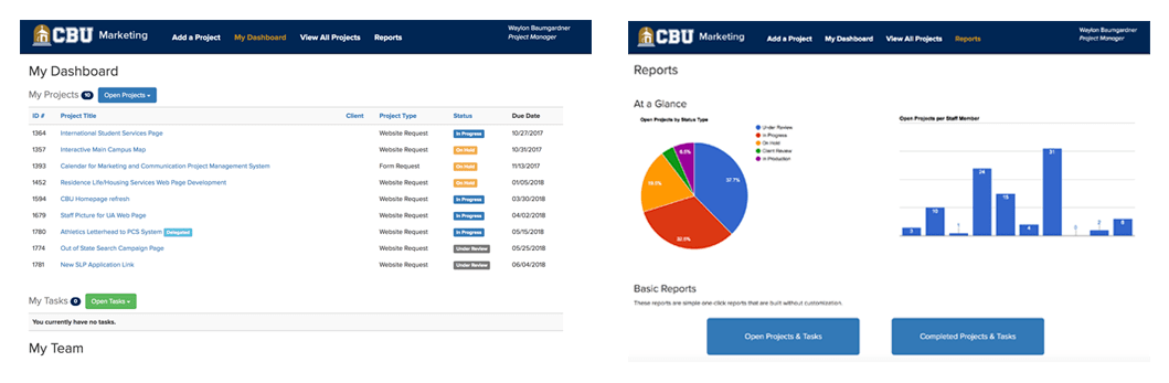 Screenshot of CBU Marketing Projects System showing two screens: one is a Dashboard with a list of projects, another is a Report view with an at-a-glance pie chart breaking down the percentage of projects by status