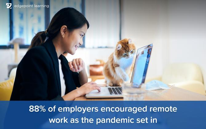 88% of employers encouraged remote work as the pandemic set in