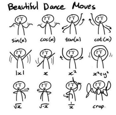 Matematikos funkcijos