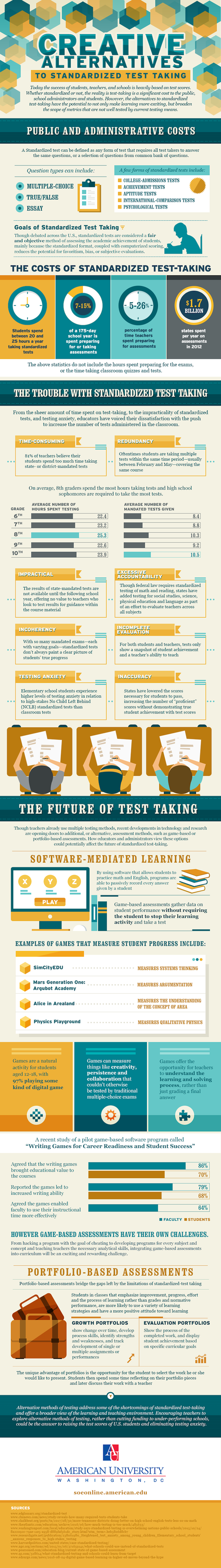 Creative Alternatives to Standardized Test Taking infographic