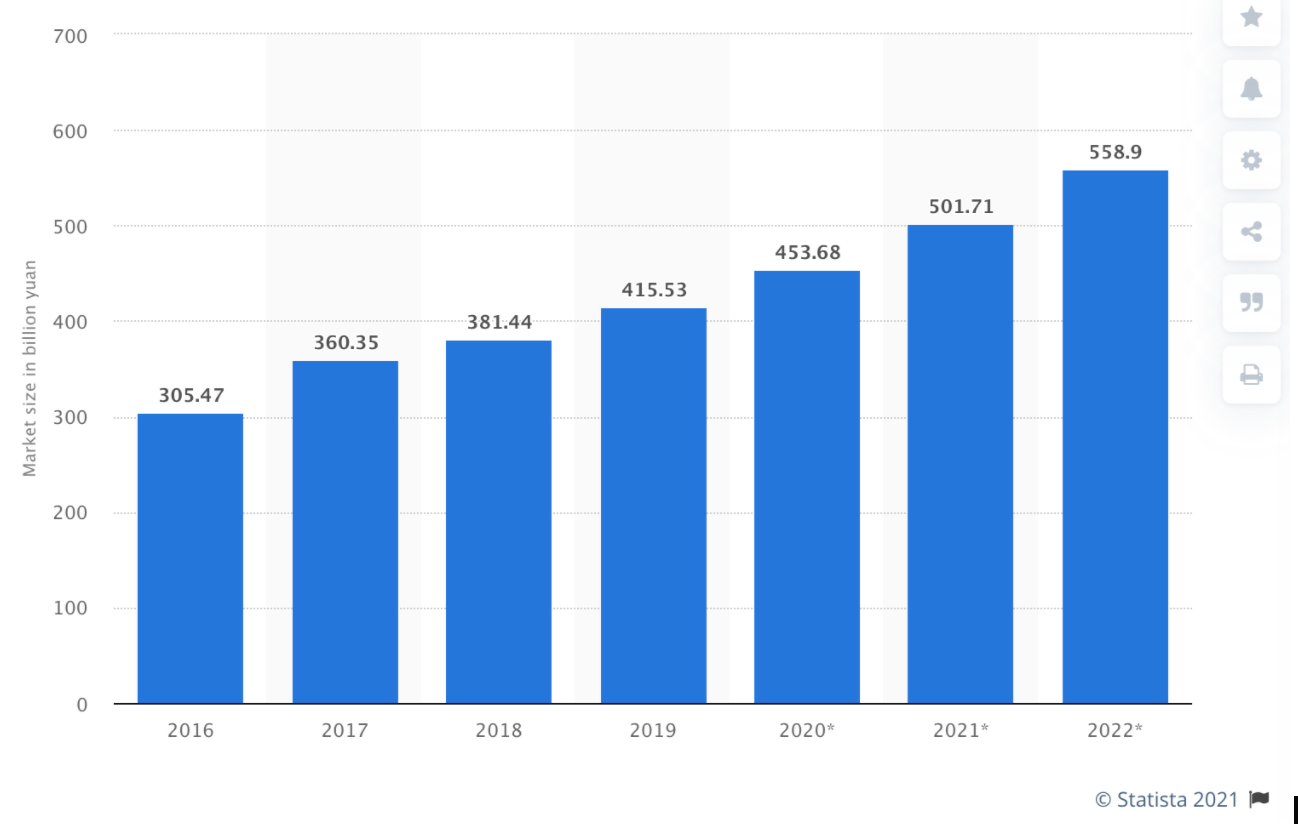 cross-border retail ecommerce imports in China