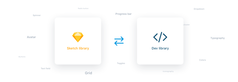 Introducing Stuart's Design System [image 4]
