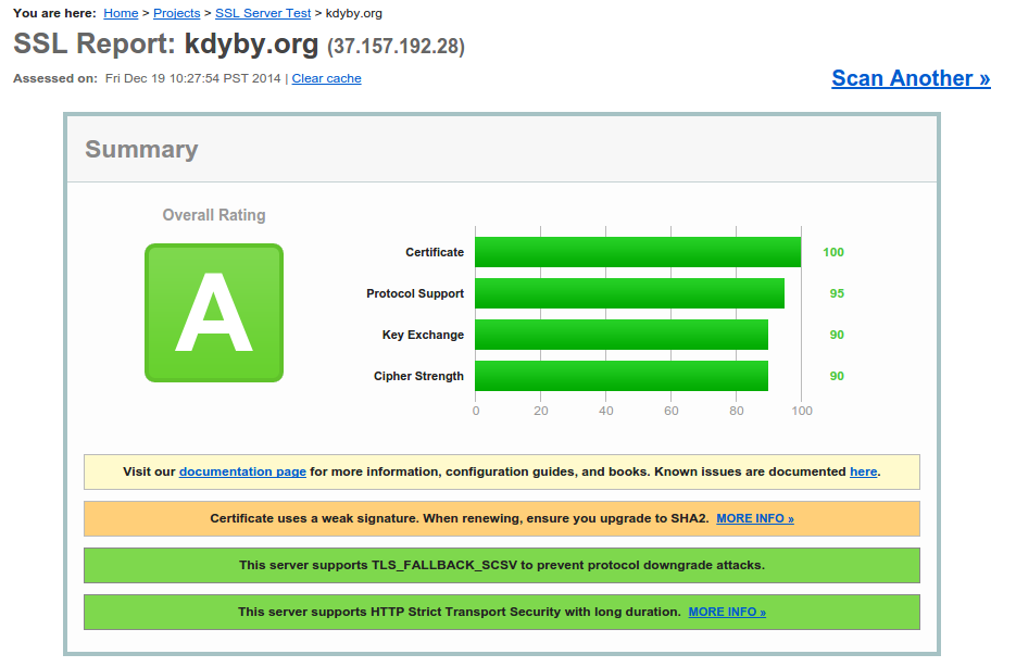 nginx-https-spdy-kdyby-org-ssllabs