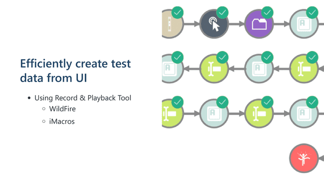 how can we improve the testability 29
