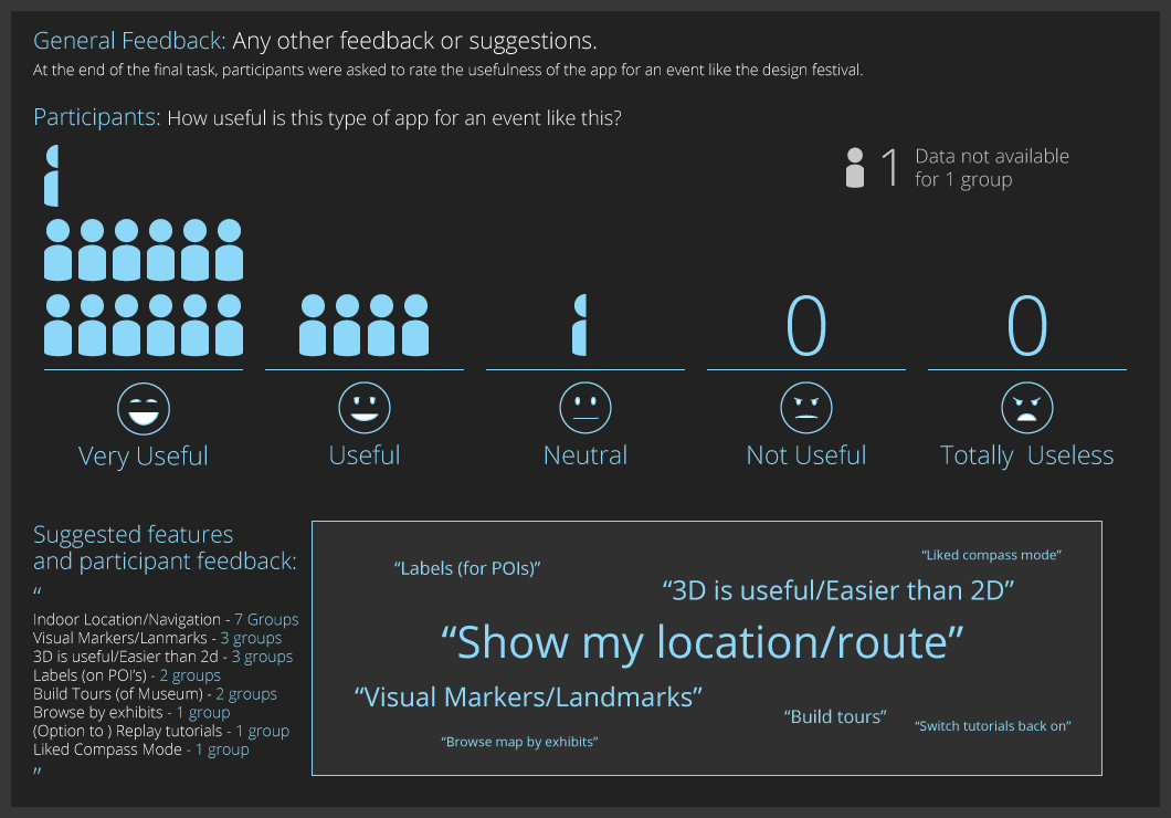 User feedback 5