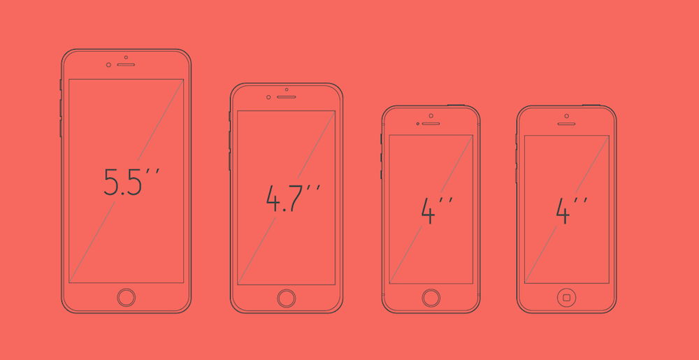 The different screen sizes of a smartphone